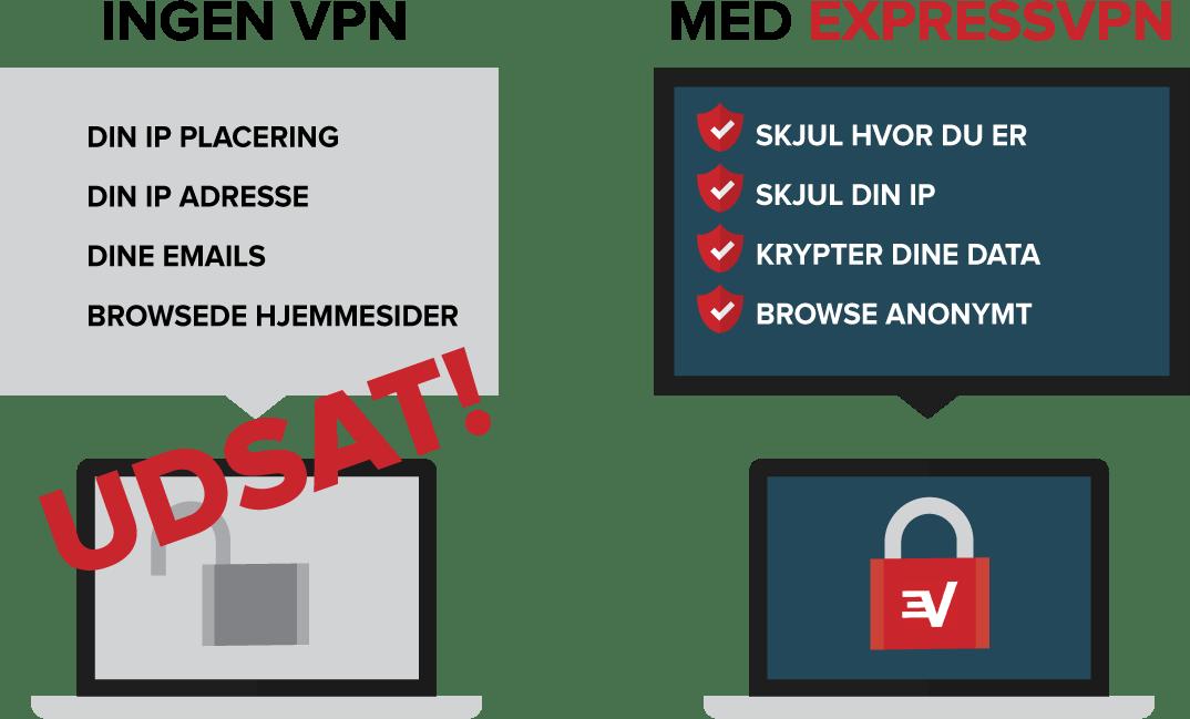 Sikkerhedsfordele ved at bruge en VPN.