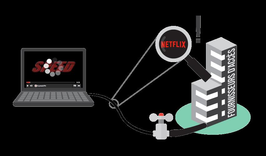 Un FAI limitant la connexion Netflix sur un ordinateur portable.