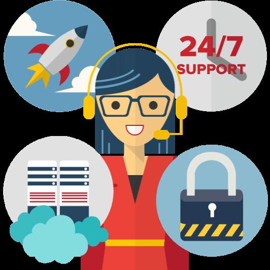 ExpressVPN offre sicurezza, velocità, tempo di attività e supporto superiori.