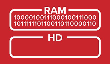 Diagram met data in RAM, maar niets om naar de harde schijf te schrijven.