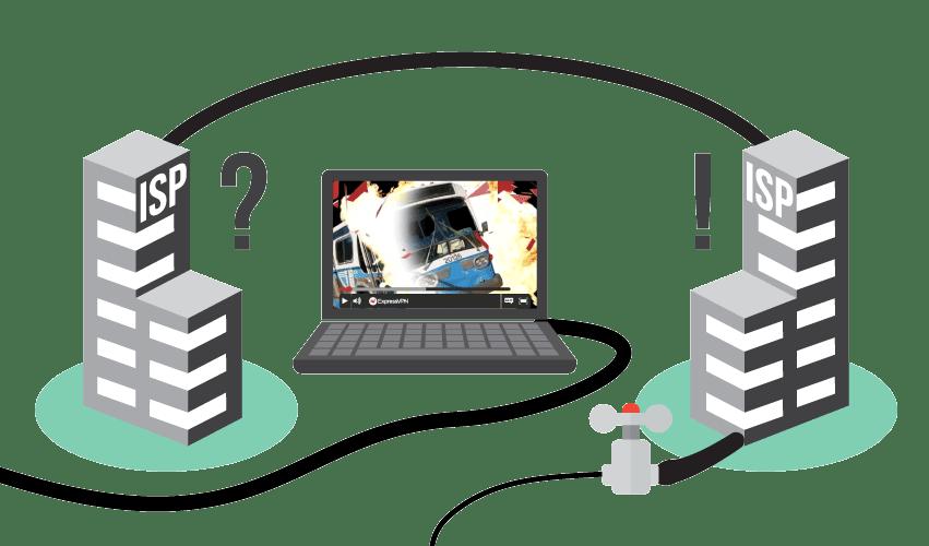 Peering-ristiriitojen ratkaiseminen VPN:n avulla