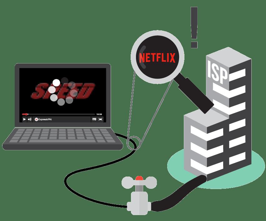 Ein Internetanbieter, der eine Netflix-Verbindung auf einem Laptop drosselt.