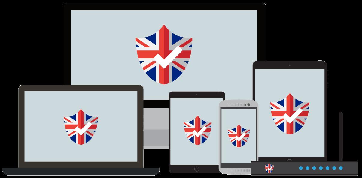 Englanti, Skotlanti, Pohjois-Irlanti VPN