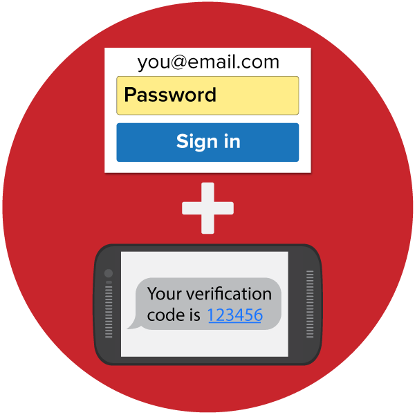 2-step verification: A login screen and a verification text.