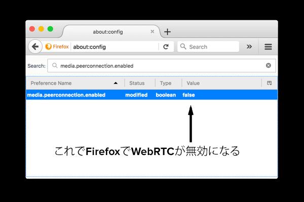 デスクトップのFirefoxでWebRTCを無効にする方法