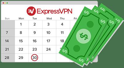 Een kalender vol geld: Probeer ExpressVPN 30 dagen en als u niet tevreden bent krijgt u uw geld terug
