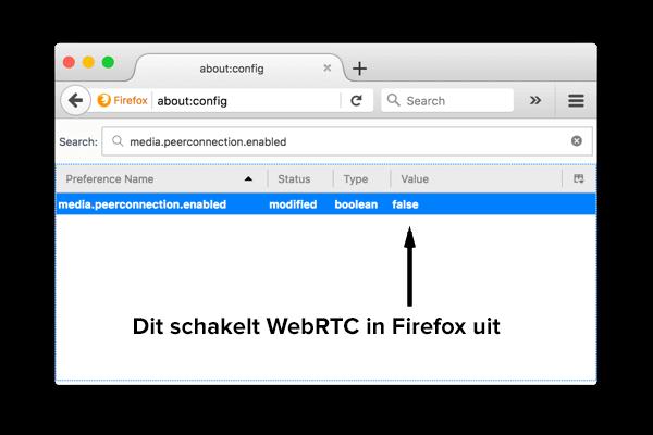 WebRTC uitschakelen in Firefox op desktop