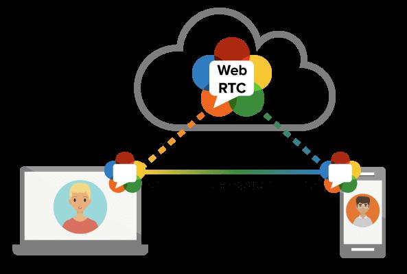 WebRTC laat browsers rechtstreeks met elkaar communiceren zonder server er tussen