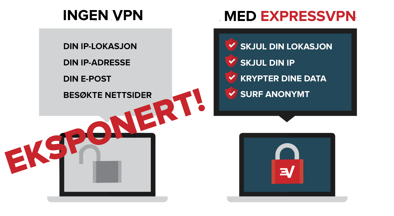 Sikkerhetsfordeler ved å bruke et VPN.
