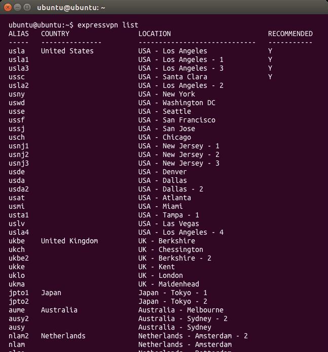 Linux list