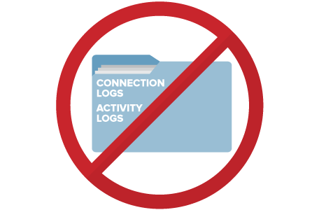 ExpressVPN är ett sekretessbolag. Dina aktiviteter på internet kommer aldrig loggas.