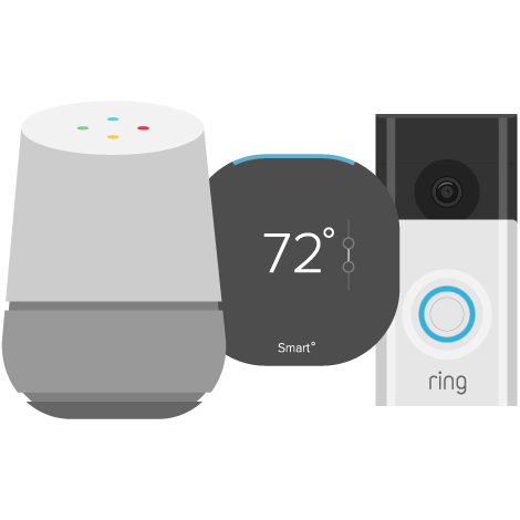 Google Home, termostato e um Amazon Ring com o logotipo da ExpressVPN no topo.
