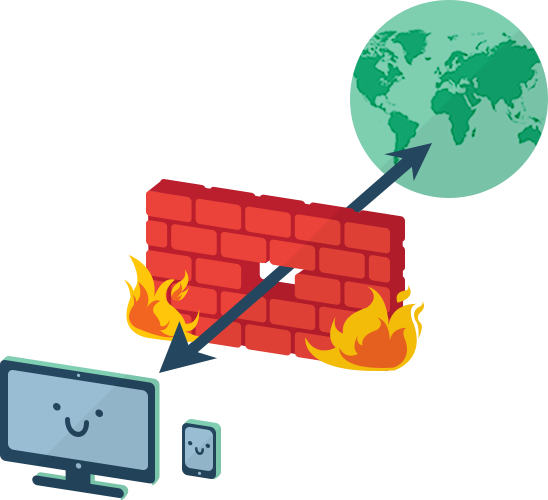 Connection from a computer and a mobile device breaking through a firewall to a globe.