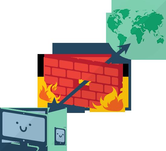 Connexion à partir d'un ordinateur et d'un appareil mobile traversant un pare-feu vers un globe.