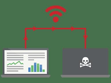 Wi-Fi上でノートパソコンのデータを盗むハッカー