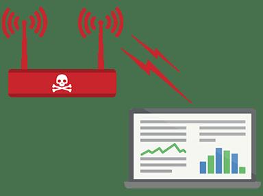 Punainen reititin, jossa on pääkallo ja ristikkäiset luut varastaa tietoja kannettavasta tietokoneesta Wi-Fi:n kautta.