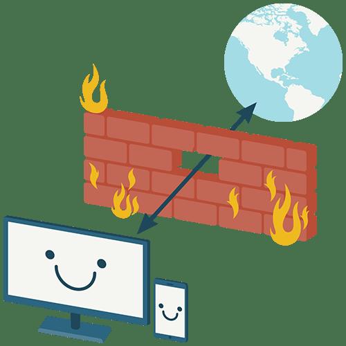 Hymyilevät laitteet yhdistettynä maapalloon palomuurin läpi.