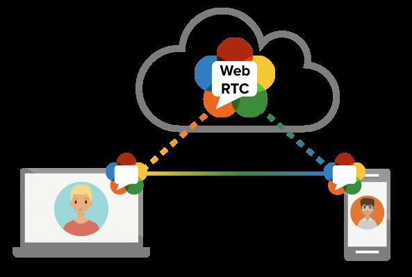 WebRTC ช่วยให้เว็บเบราเซอร์สามารถพูดคุยกันได้โดยไม่ต้องใช้เซิร์ฟเวอร์ในระหว่าง